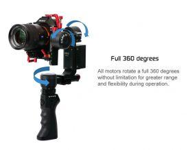 Full 360 Degrees